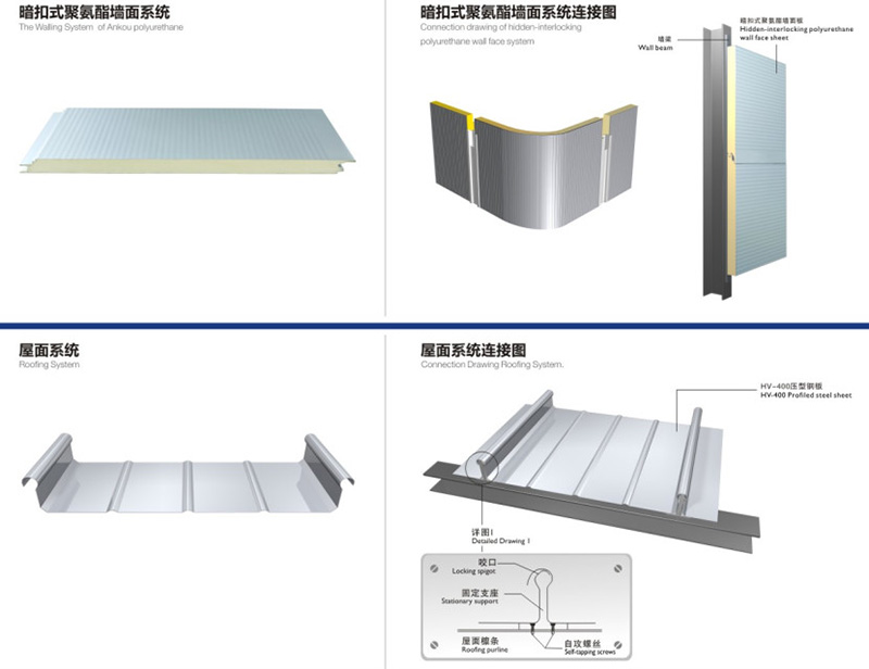PPGI PPGL Prepainted Galvanized Steel Coil for Roofing System